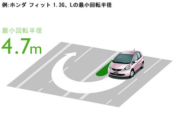 Yougo_kaitenhankei.jpg